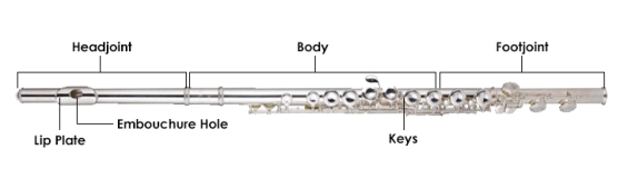 fa-buyingguide-fluteparts